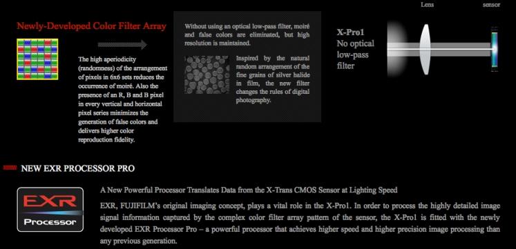 Fujifilm X-Trans sensor explained v1