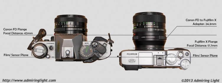 Fujifilm_X-E1_Using_Legacy_Lenses_01